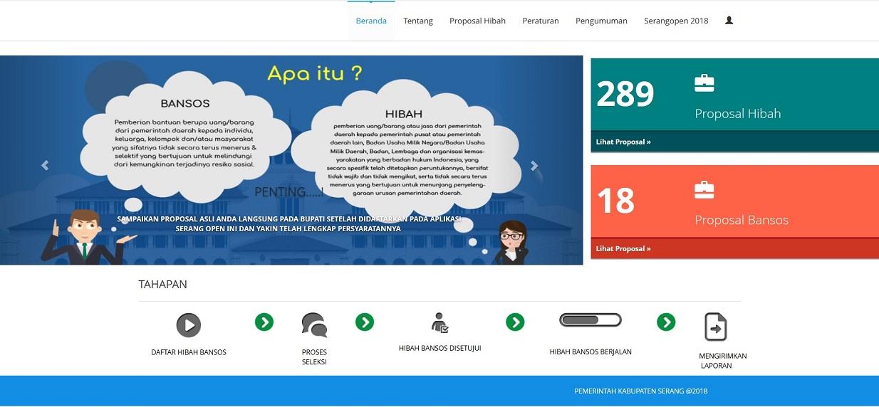 Aplikasi Hibah Bansos Serangopen Kabupaten Serang